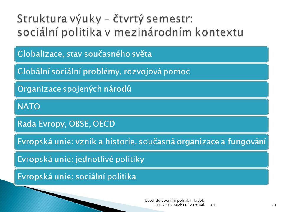 Struktura výuky – čtvrtý semestr: sociální politika v mezinárodním kontextu