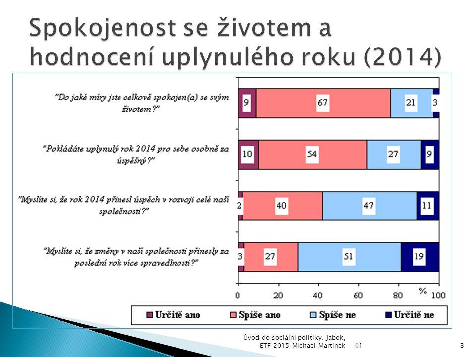 Spokojenost se životem a hodnocení uplynulého roku (2014)