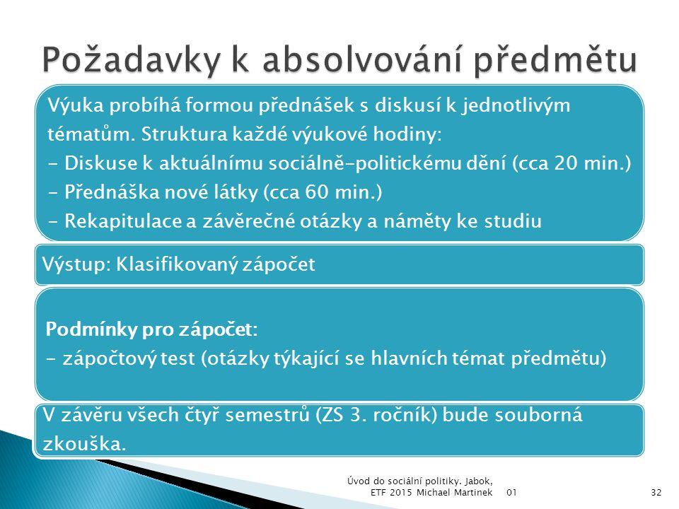 Požadavky k absolvování předmětu