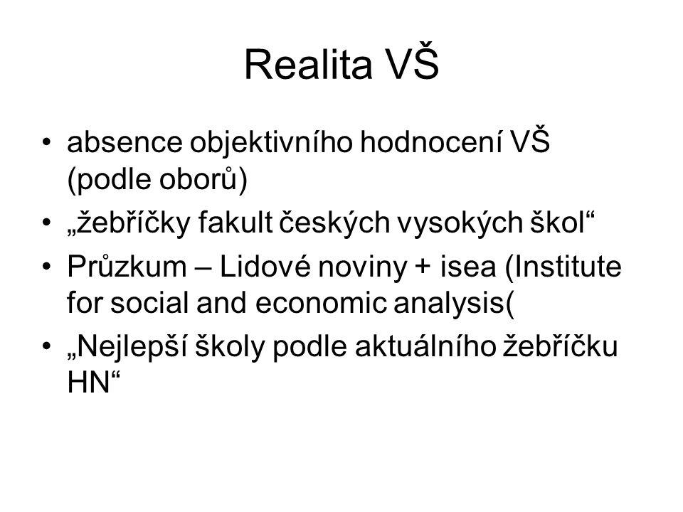Realita VŠ absence objektivního hodnocení VŠ (podle oborů)
