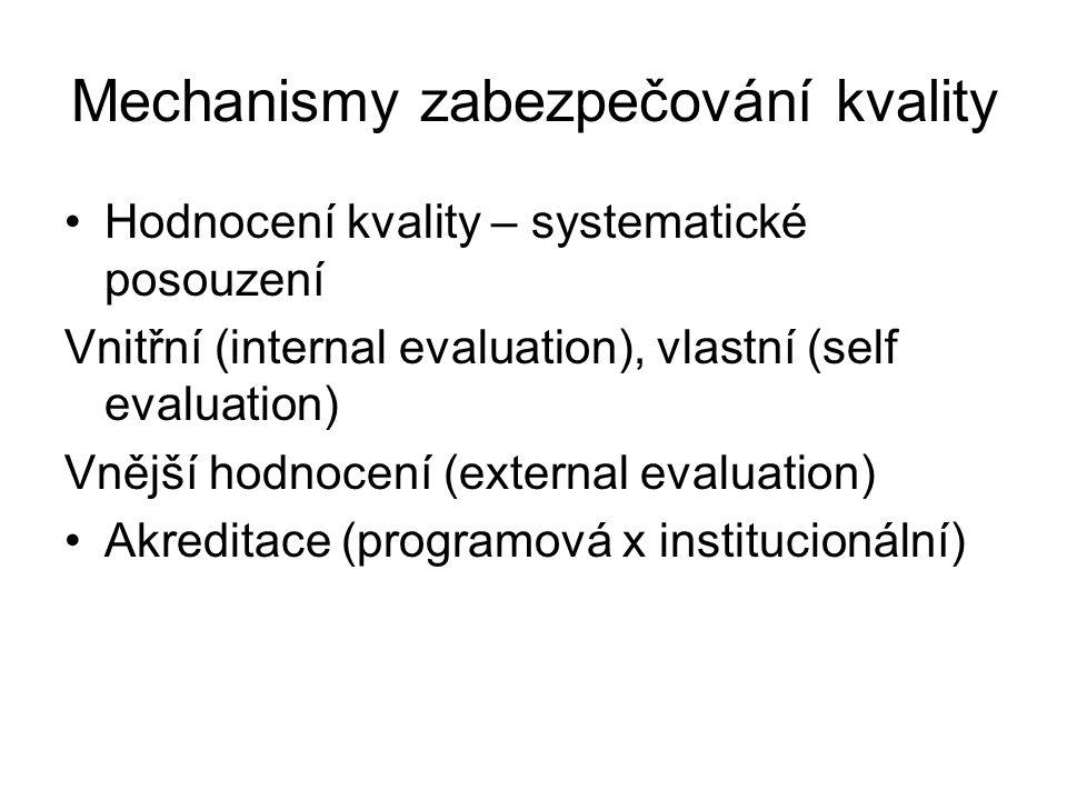 Mechanismy zabezpečování kvality