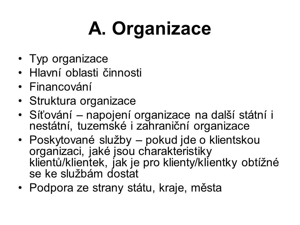 A. Organizace Typ organizace Hlavní oblasti činnosti Financování