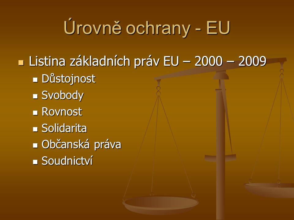 Úrovně ochrany - EU Listina základních práv EU – 2000 – 2009