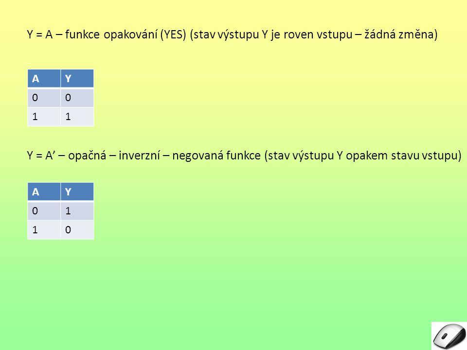 Y = A – funkce opakování (YES) (stav výstupu Y je roven vstupu – žádná změna)