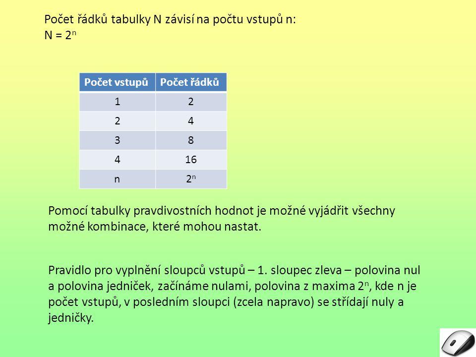 Počet řádků tabulky N závisí na počtu vstupů n: N = 2n