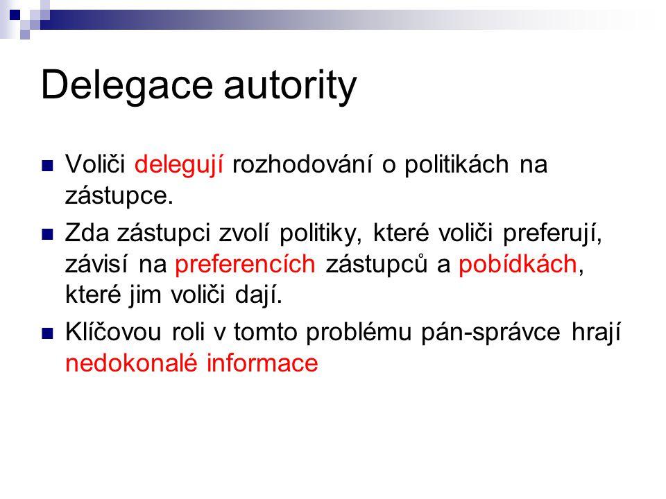 Delegace autority Voliči delegují rozhodování o politikách na zástupce.