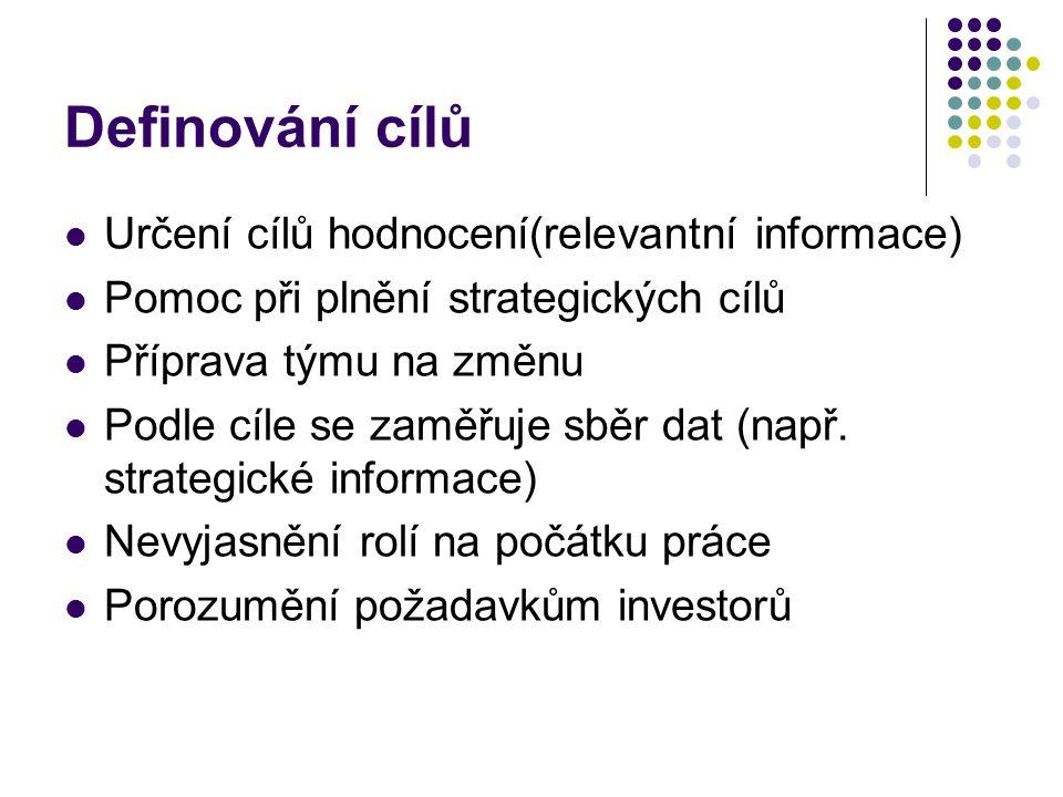 Definování cílů Určení cílů hodnocení(relevantní informace)