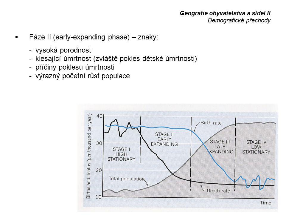 Fáze II (early-expanding phase) – znaky: - vysoká porodnost