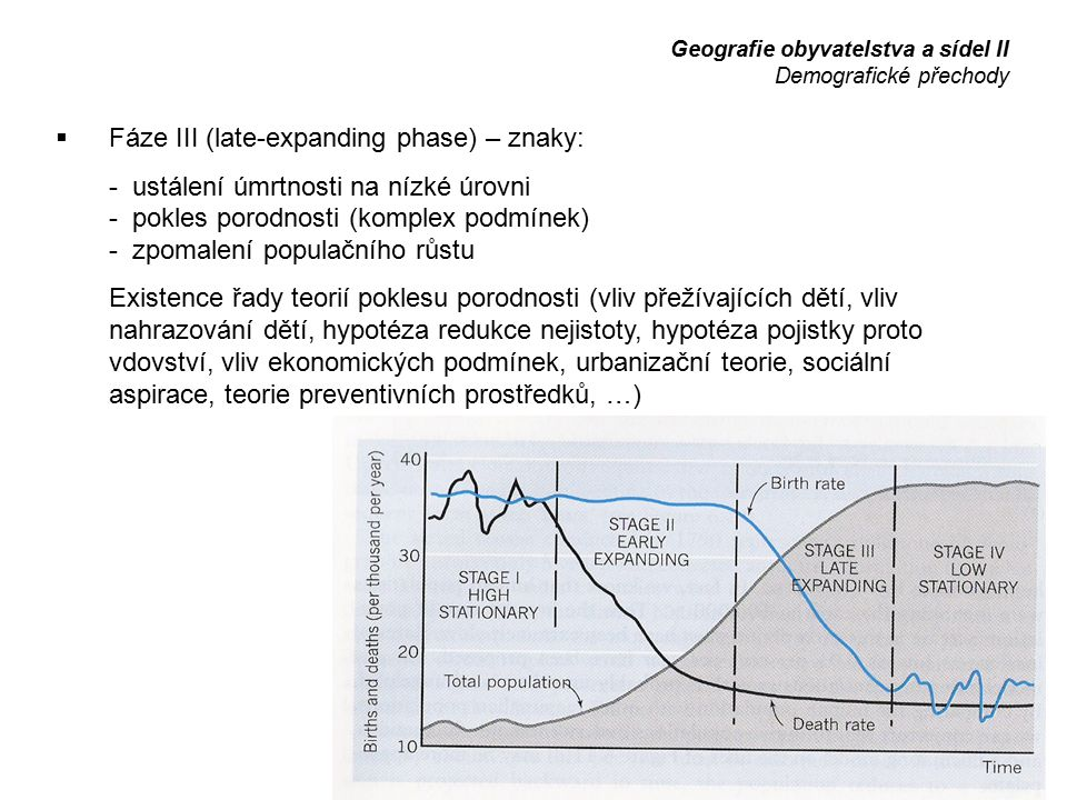 Fáze III (late-expanding phase) – znaky: