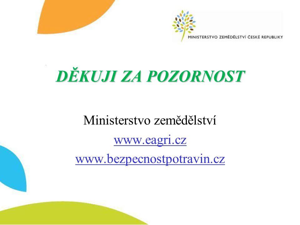 Ministerstvo zemědělství www.eagri.cz www.bezpecnostpotravin.cz