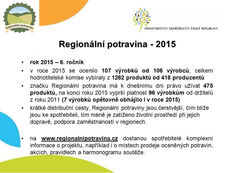 Regionální potravina - 2015