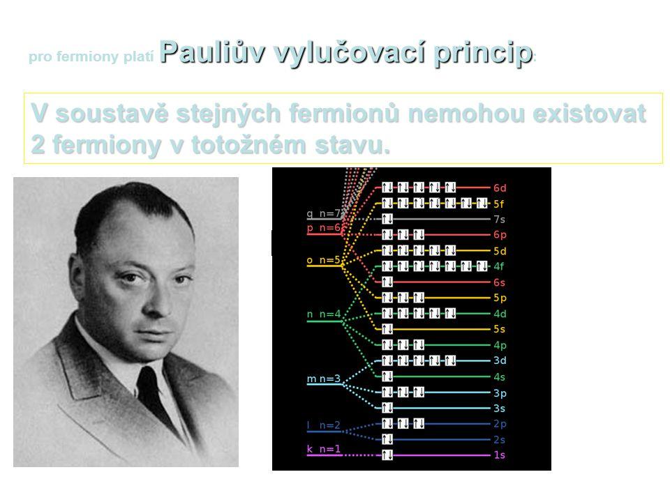 pro fermiony platí Pauliův vylučovací princip: