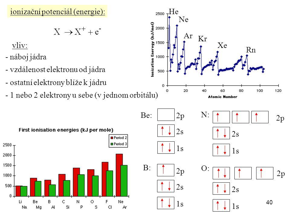 ionizační potenciál (energie):