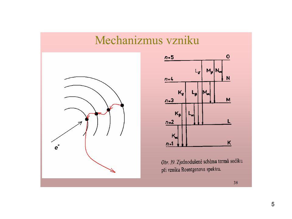 Za vznik každé jednotlivé čáry je zodpovědný jediný elektron