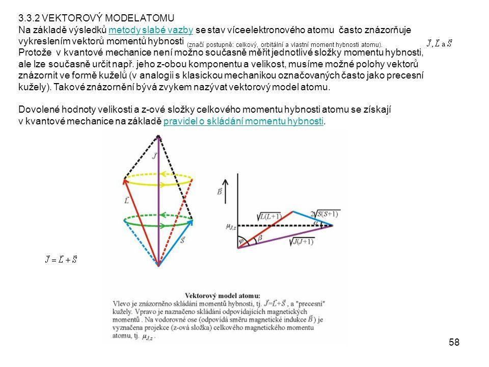 3.3.2 VEKTOROVÝ MODEL ATOMU