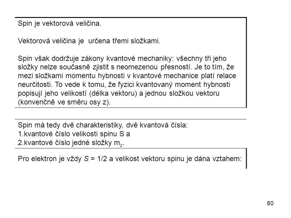 Spin je vektorová veličina.