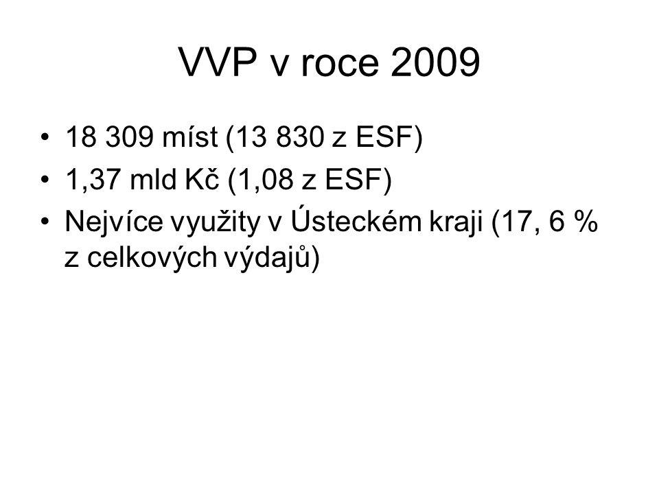 VVP v roce 2009 18 309 míst (13 830 z ESF) 1,37 mld Kč (1,08 z ESF)