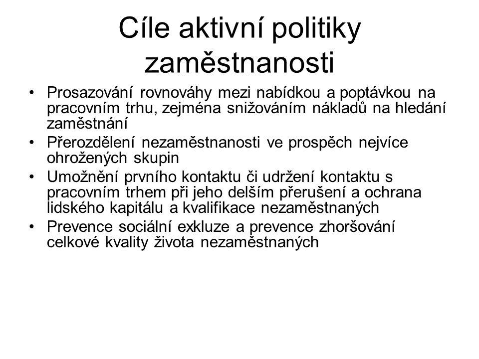 Cíle aktivní politiky zaměstnanosti