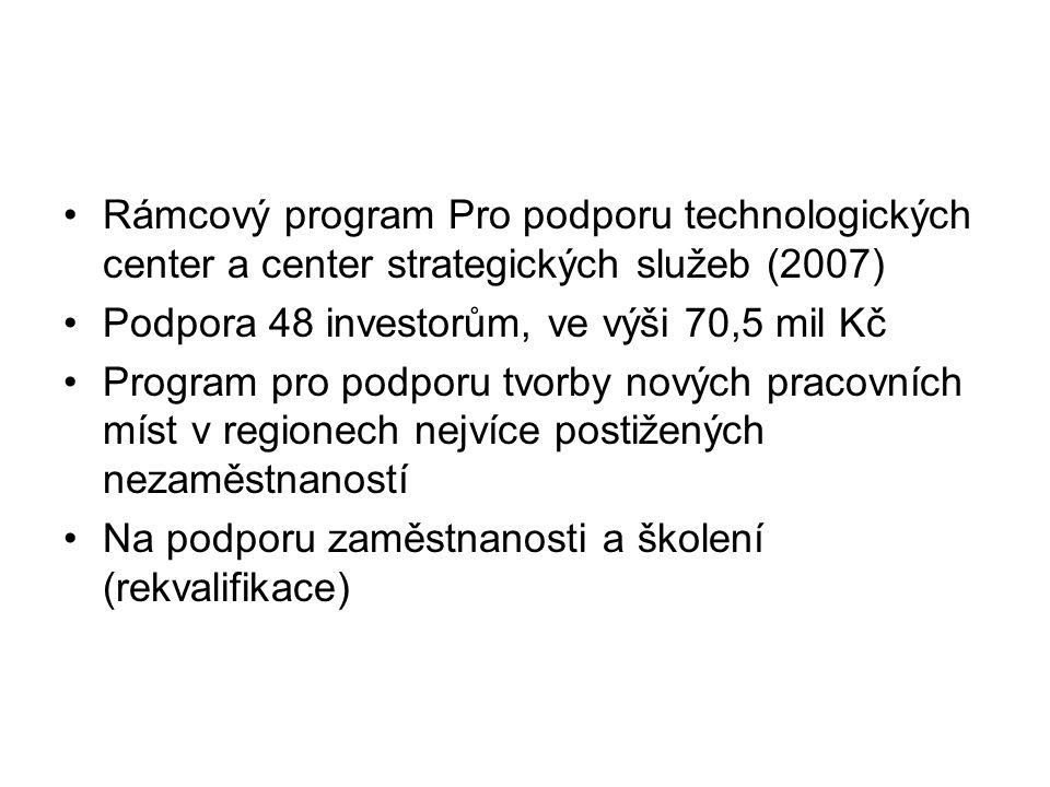 Rámcový program Pro podporu technologických center a center strategických služeb (2007)
