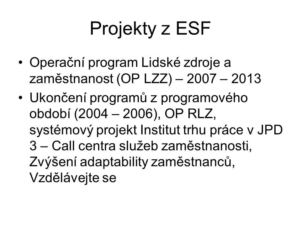 Projekty z ESF Operační program Lidské zdroje a zaměstnanost (OP LZZ) – 2007 – 2013.
