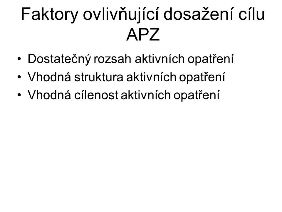 Faktory ovlivňující dosažení cílu APZ