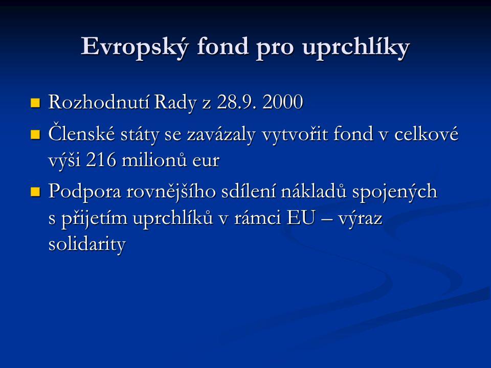 Evropský fond pro uprchlíky