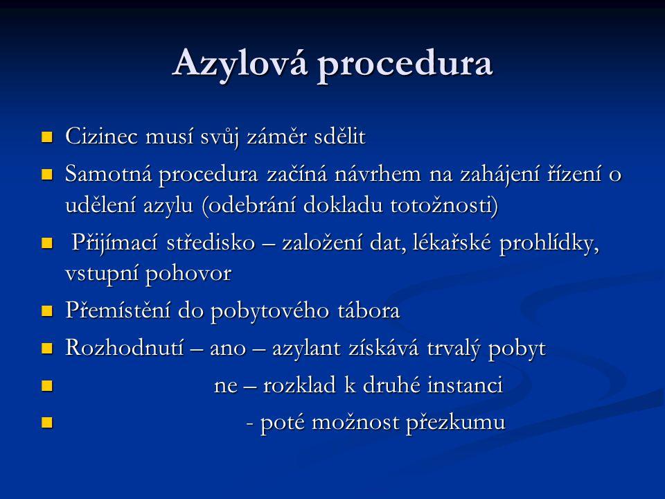 Azylová procedura Cizinec musí svůj záměr sdělit