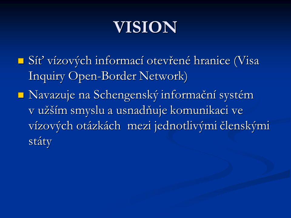 VISION Síť vízových informací otevřené hranice (Visa Inquiry Open-Border Network)