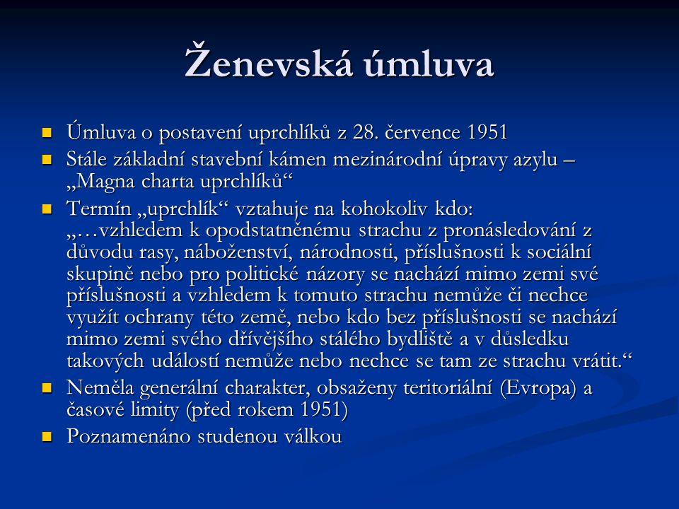 Ženevská úmluva Úmluva o postavení uprchlíků z 28. července 1951