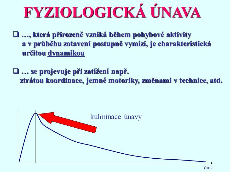 FYZIOLOGICKÁ ÚNAVA …, která přirozeně vzniká během pohybové aktivity