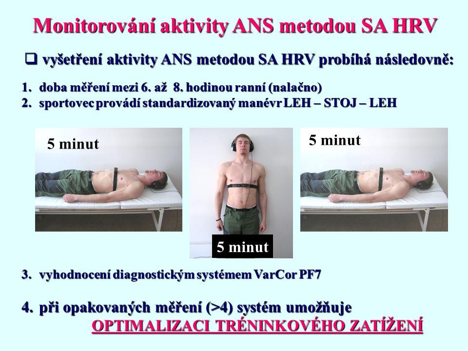 Monitorování aktivity ANS metodou SA HRV