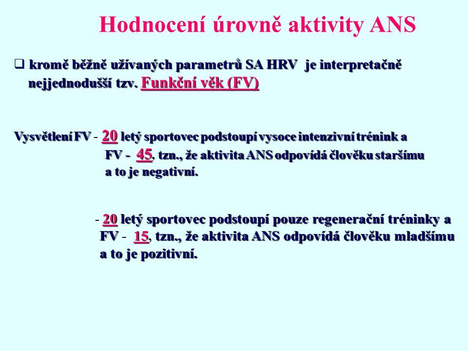 Hodnocení úrovně aktivity ANS