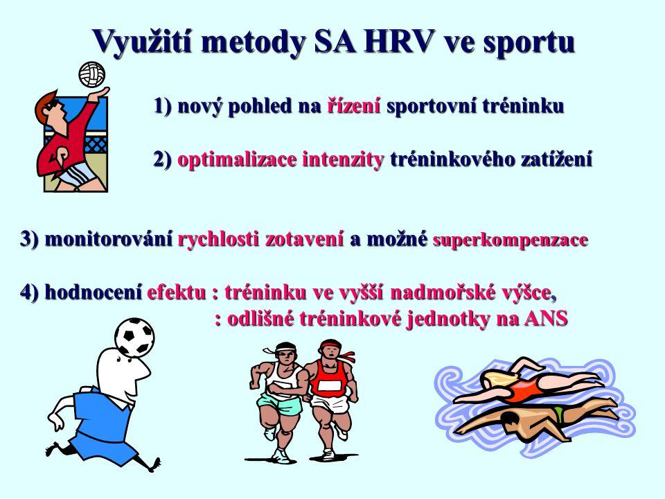 Využití metody SA HRV ve sportu