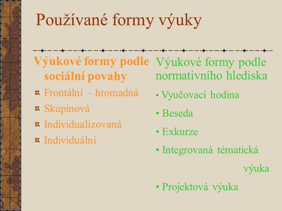 Používané formy výuky Výukové formy podle sociální povahy