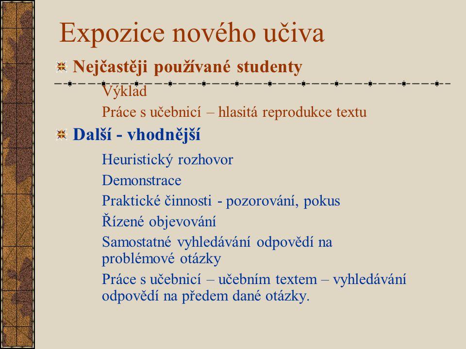 Expozice nového učiva Nejčastěji používané studenty Výklad