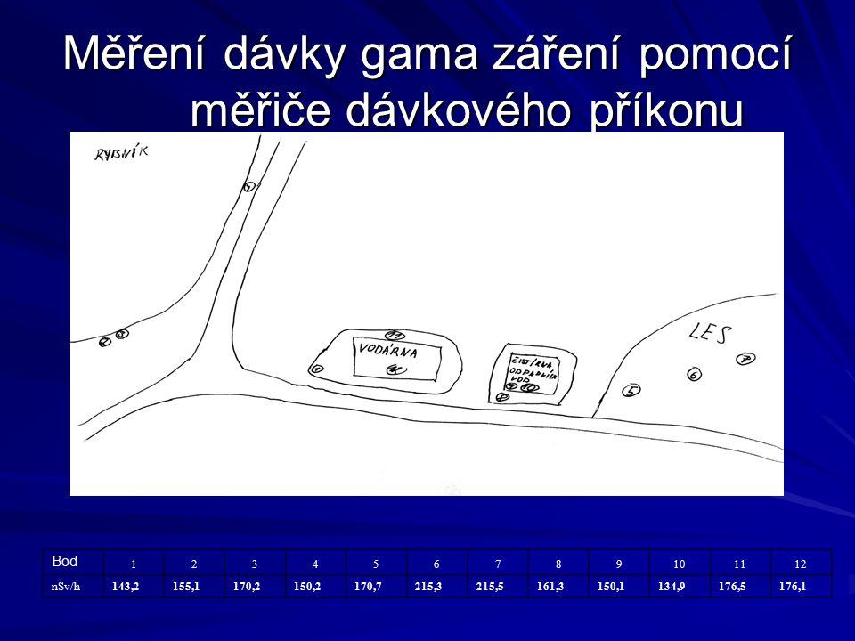 Měření dávky gama záření pomocí měřiče dávkového příkonu