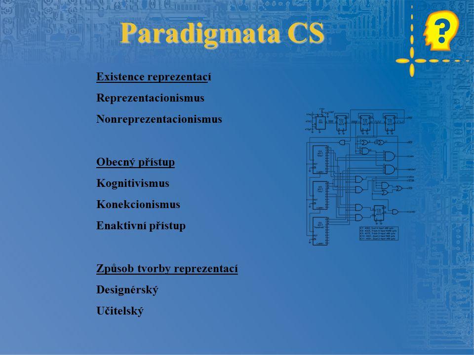Paradigmata CS Existence reprezentací Reprezentacionismus