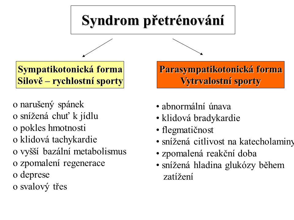 Syndrom přetrénování Sympatikotonická forma Silově – rychlostní sporty