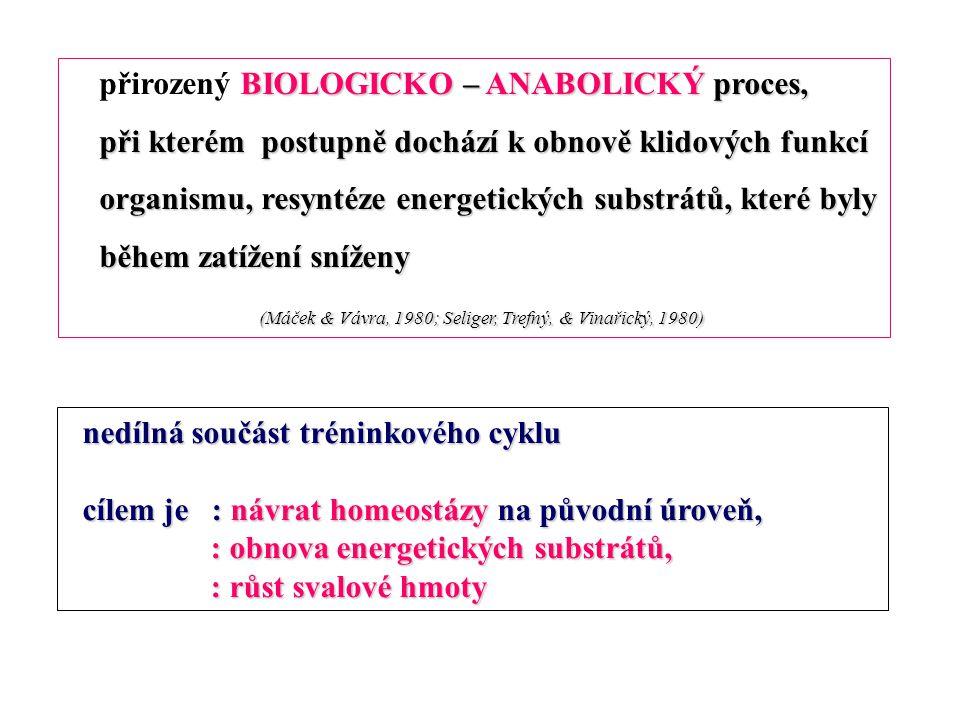 přirozený BIOLOGICKO – ANABOLICKÝ proces,