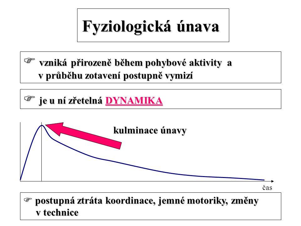 Fyziologická únava vzniká přirozeně během pohybové aktivity a