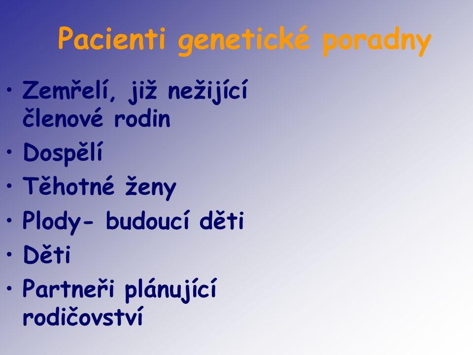 Pacienti genetické poradny