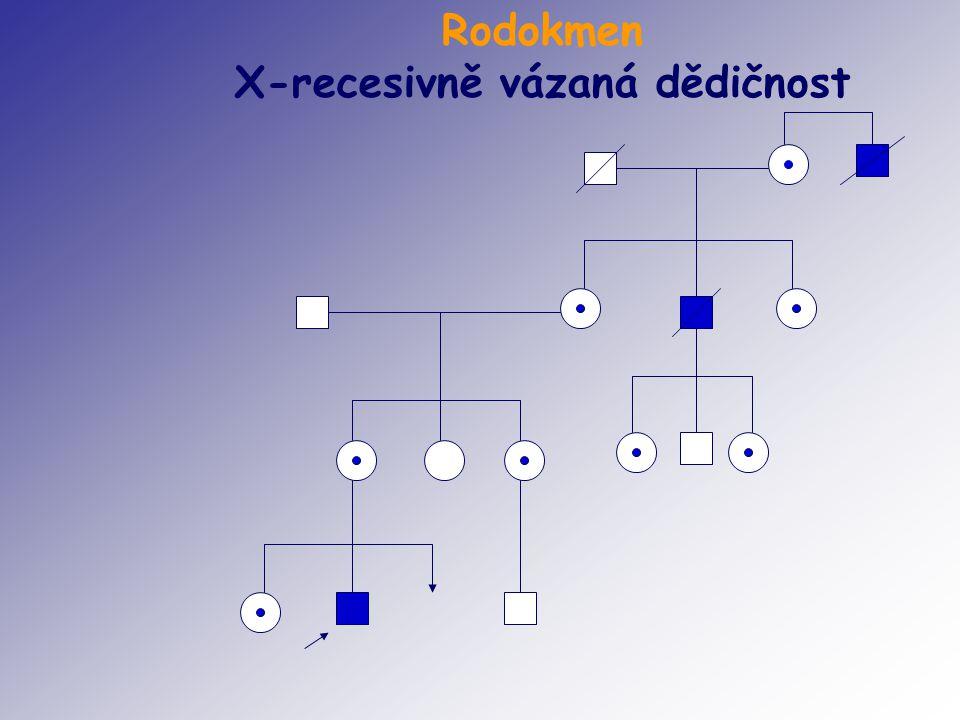 X-recesivně vázaná dědičnost