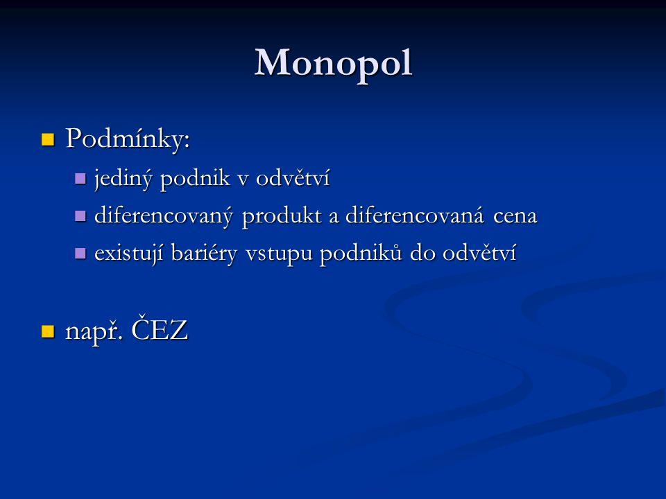Monopol Podmínky: např. ČEZ jediný podnik v odvětví