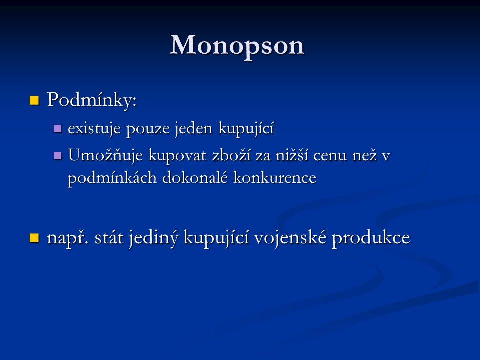 Monopson Podmínky: např. stát jediný kupující vojenské produkce