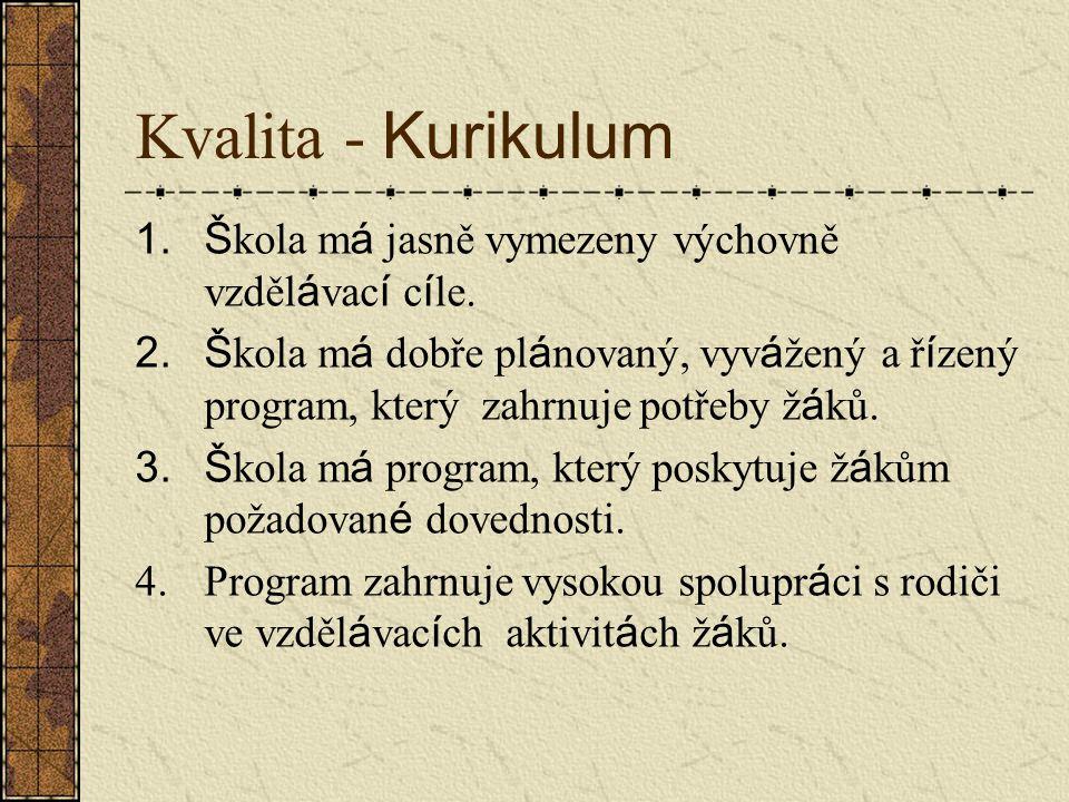 Kvalita - Kurikulum Škola má jasně vymezeny výchovně vzdělávací cíle.