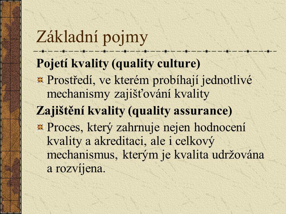 Základní pojmy Pojetí kvality (quality culture)