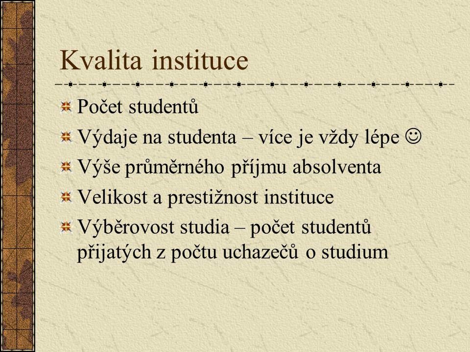 Kvalita instituce Počet studentů