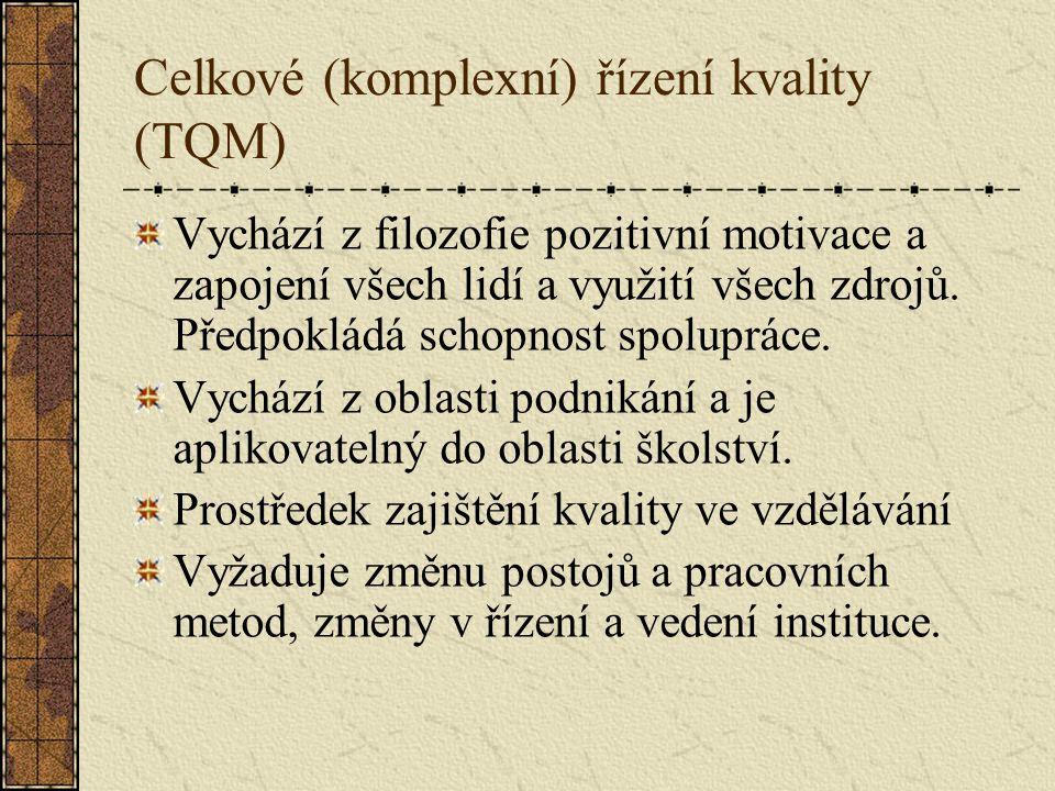 Celkové (komplexní) řízení kvality (TQM)