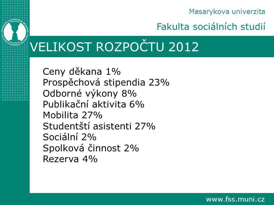 VELIKOST ROZPOČTU 2012 Fakulta sociálních studií Ceny děkana 1%