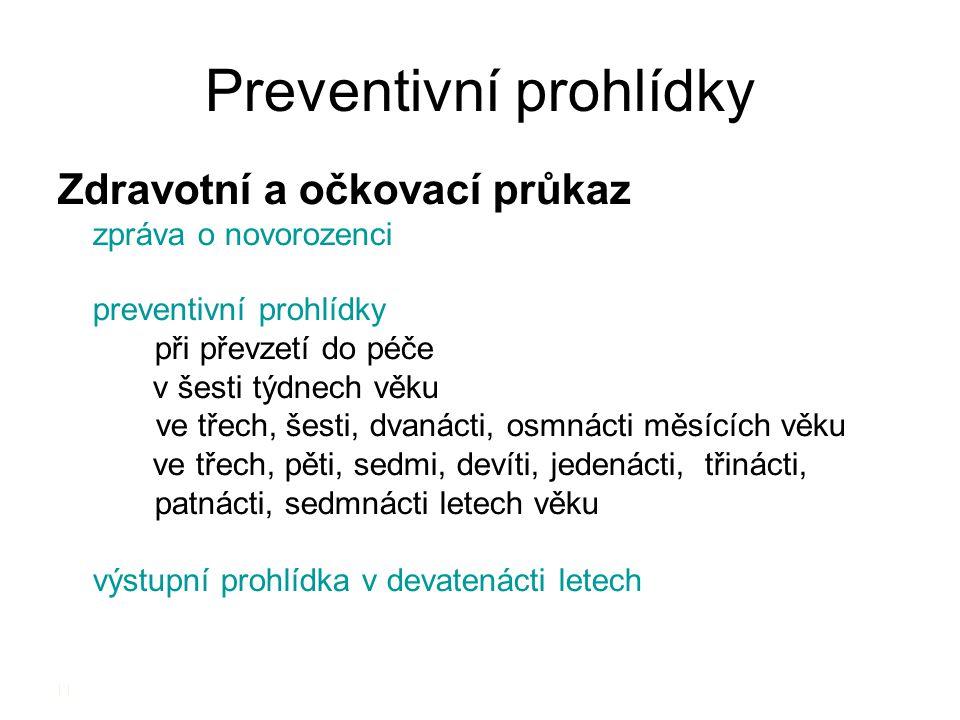 Preventivní prohlídky